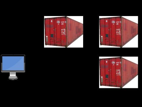 Docker Registry (1)