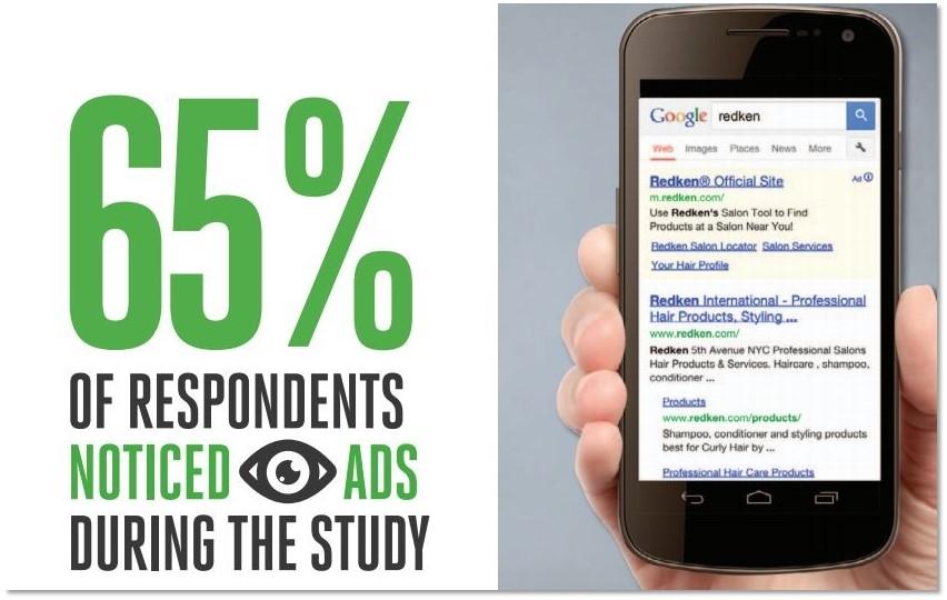 porcentaje anuncios vistos