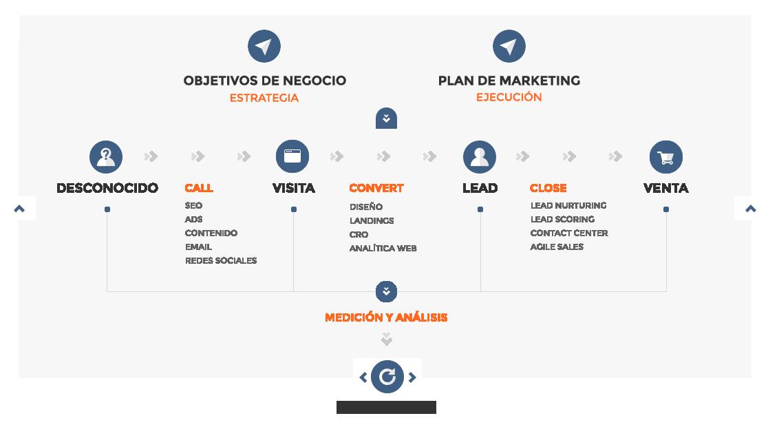 grafico_metodologia
