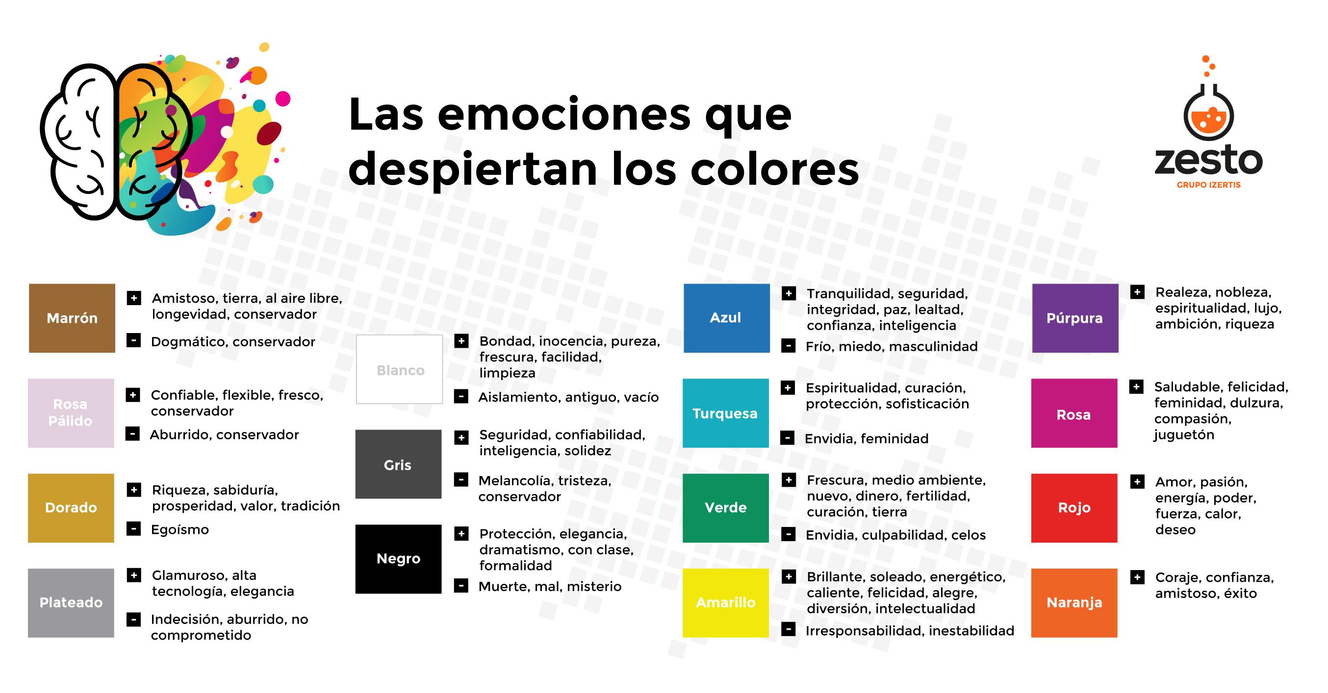 emociones-colores