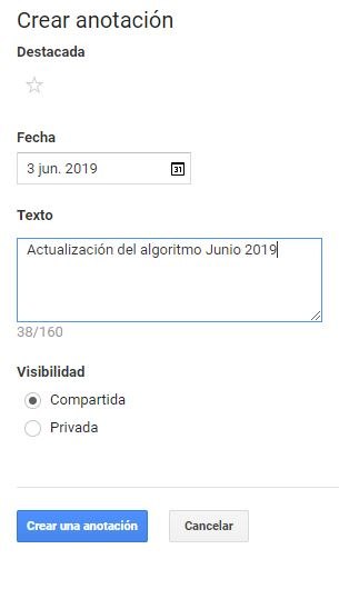 crear anotaciones en analytics